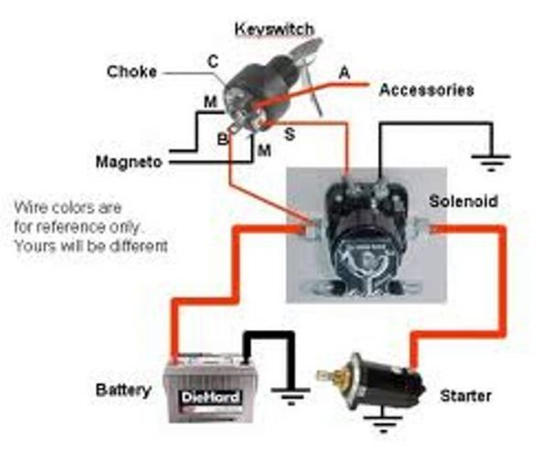Ignition Switch Troubleshooting & Wiring Diagrams Pontoon Forum