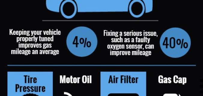 6 Best Tips To Improve Fuel Consumption Cars Auto