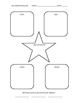 Common Core Documentation (Character Activity) RL 1.3