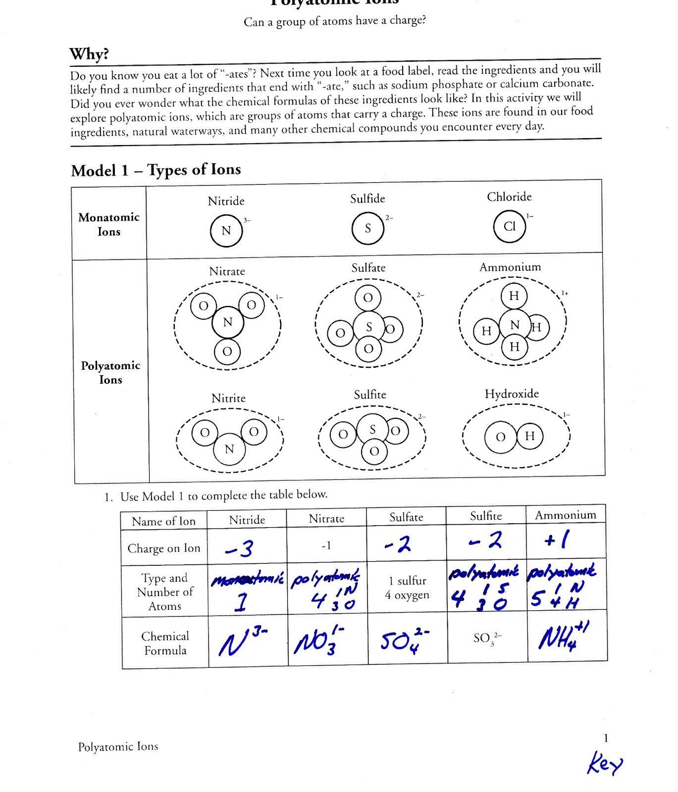 Polyatomic Ions Worksheet Answers Nice Plastic Surgery