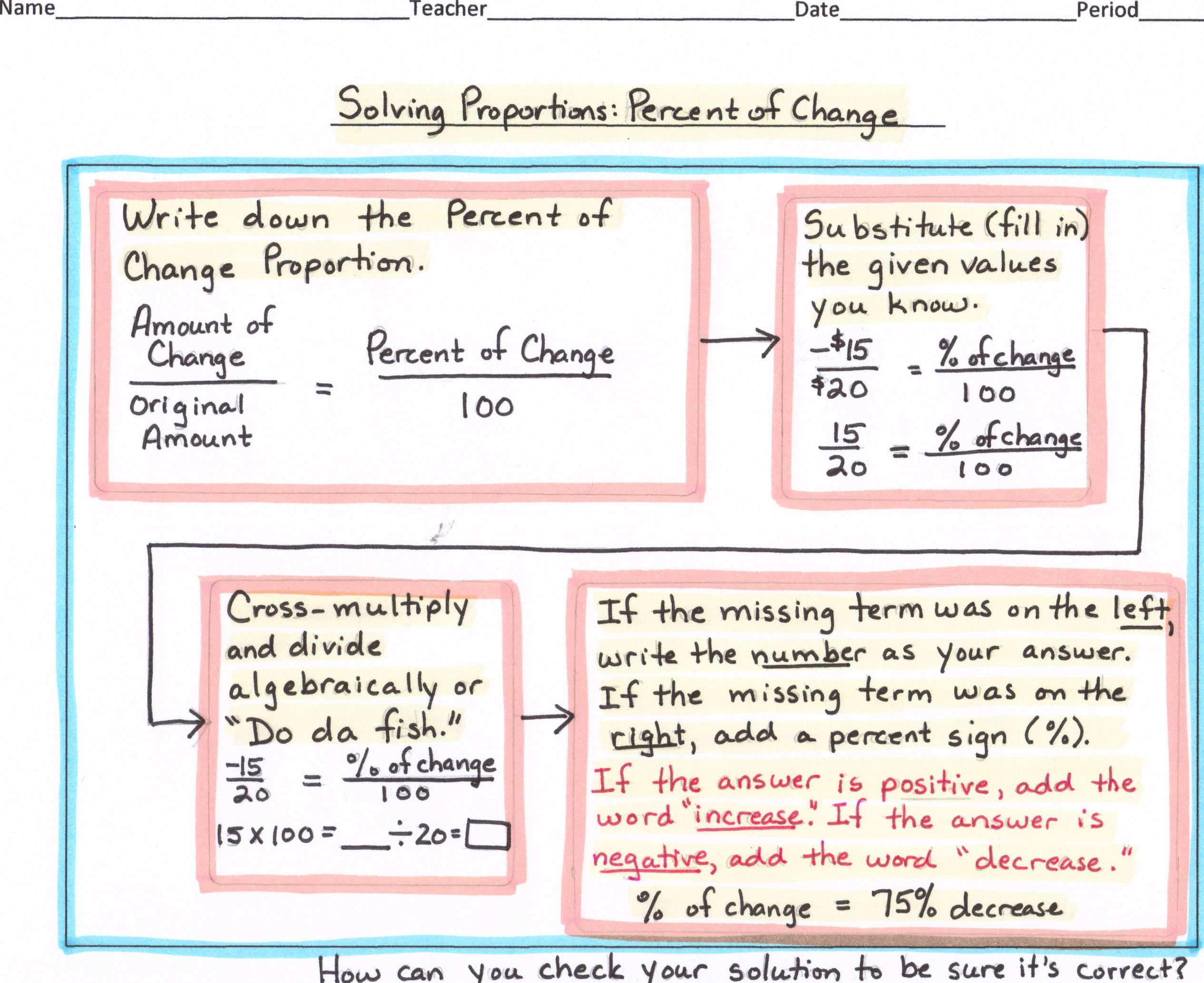 Math Algebra Flow Map Solving Proportions Percent Of