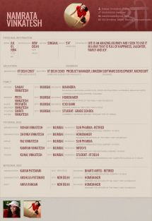 For Girls For Marriage Biodata Form - Year of Clean Water