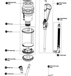 dyson vacuum diagram [ 1787 x 2560 Pixel ]