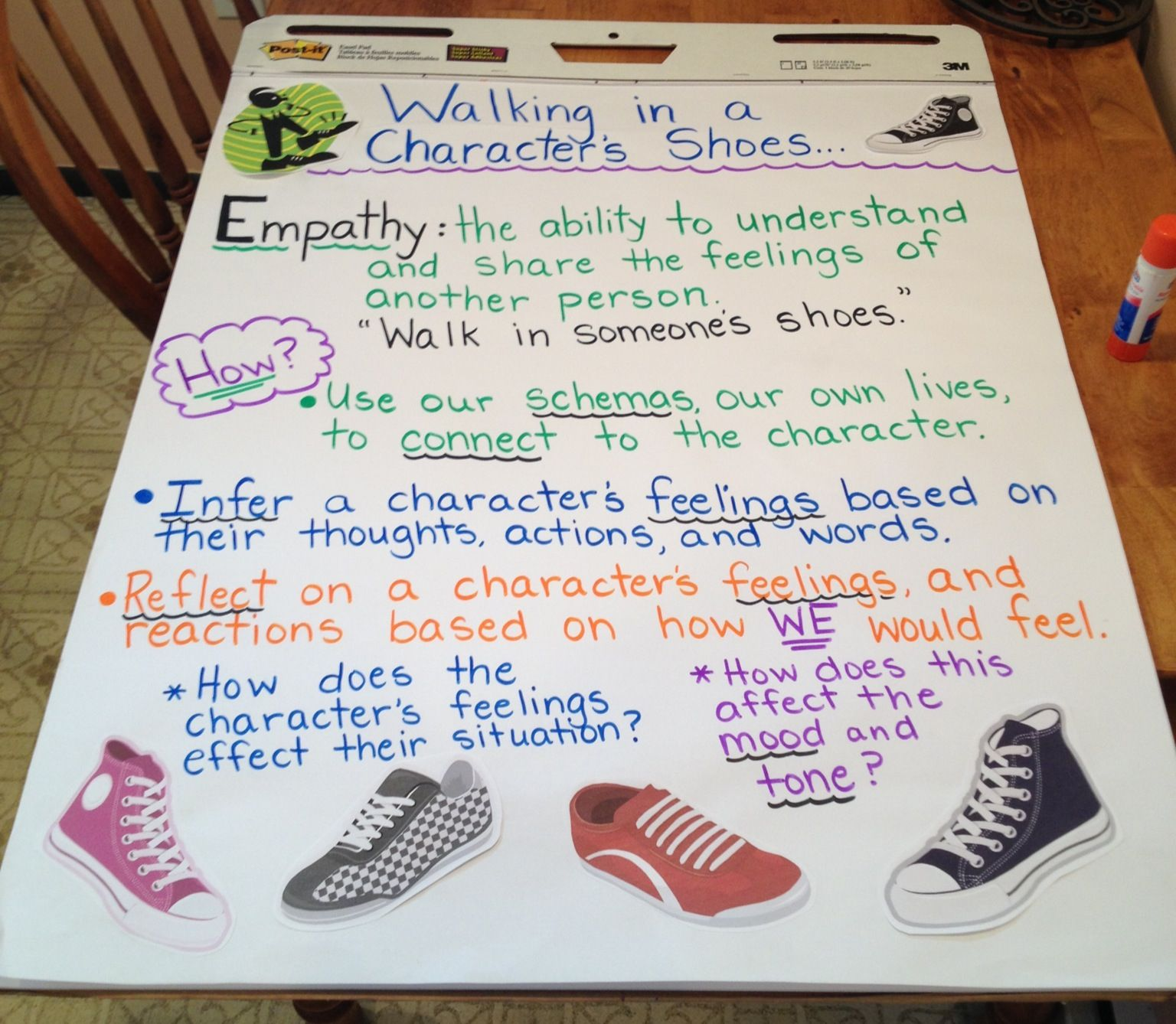 Walking In A Character S Shoes Empathy Anchor Chart