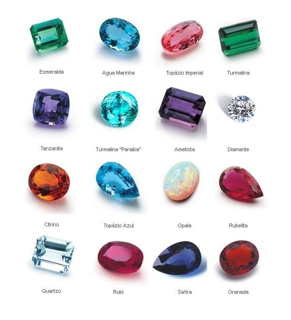 Piedras Preciosas Por Mes