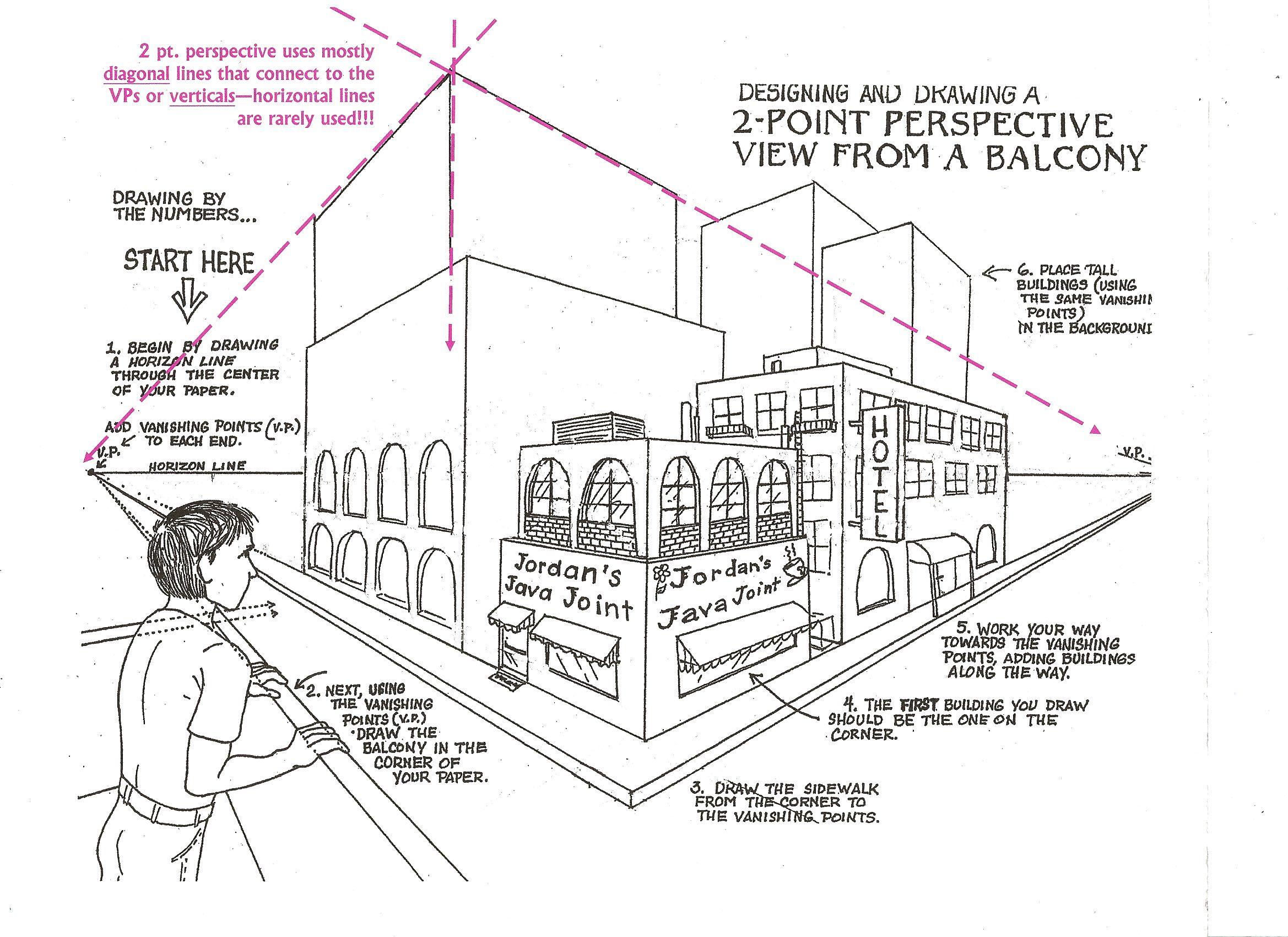2 pt Perspective Notes.jpg (JPEG Image, 2338 × 1700 pixels