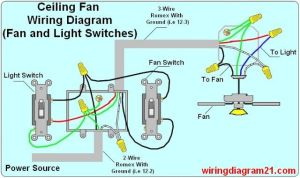 Pin by cat6wiring on Ceiling Fan Wiring Diagram