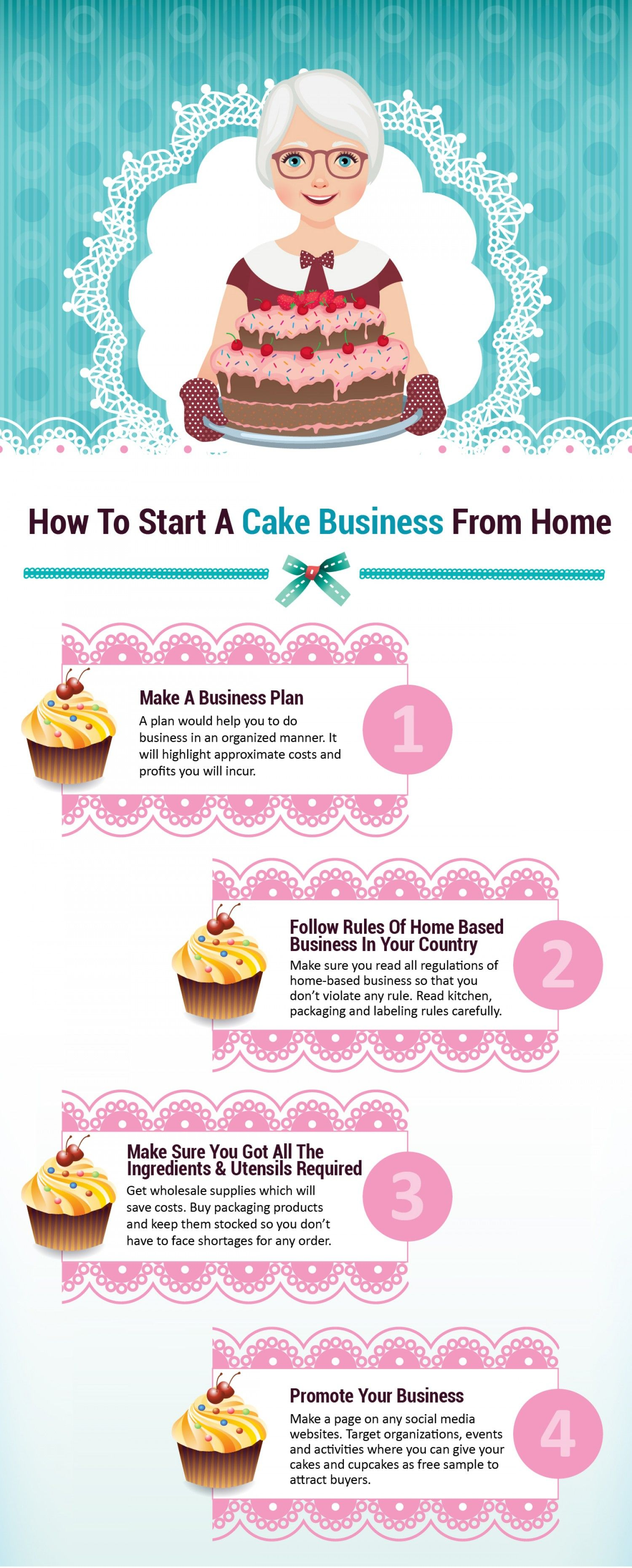 31 Catchy And Cute Cake And Cupcake Business Names Biz