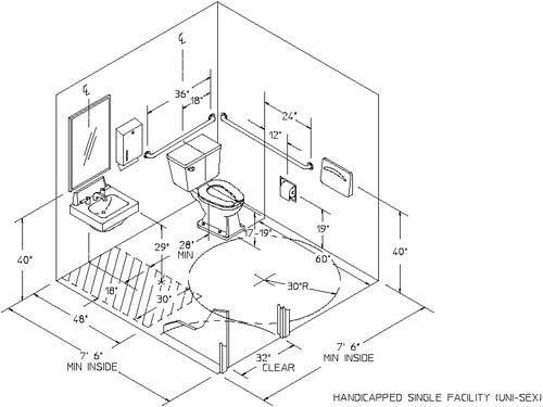 Bathroom Design : Bathroom Design Guidelines Tenant