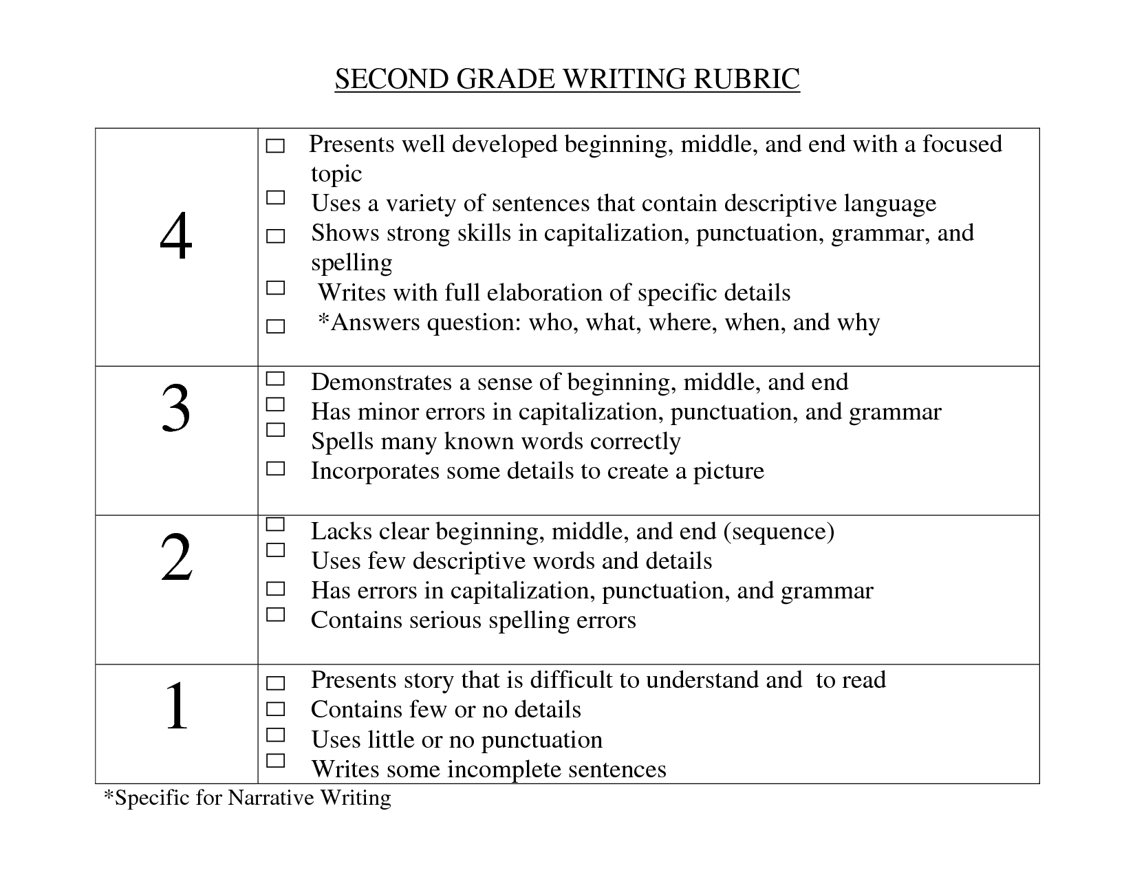 2nd Grade Opinion Writing Rubrics
