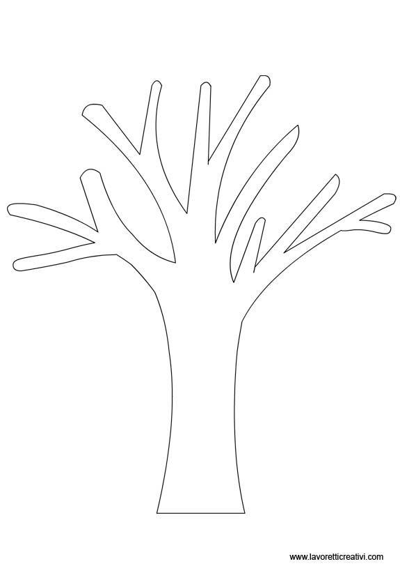 SAGOME ALBERI Le sagome degli alberi utili per realizzare
