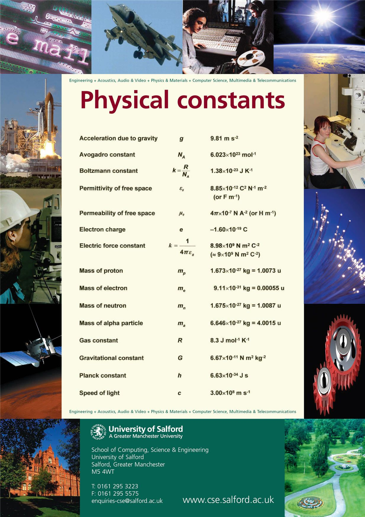 Physics Charts And Posters