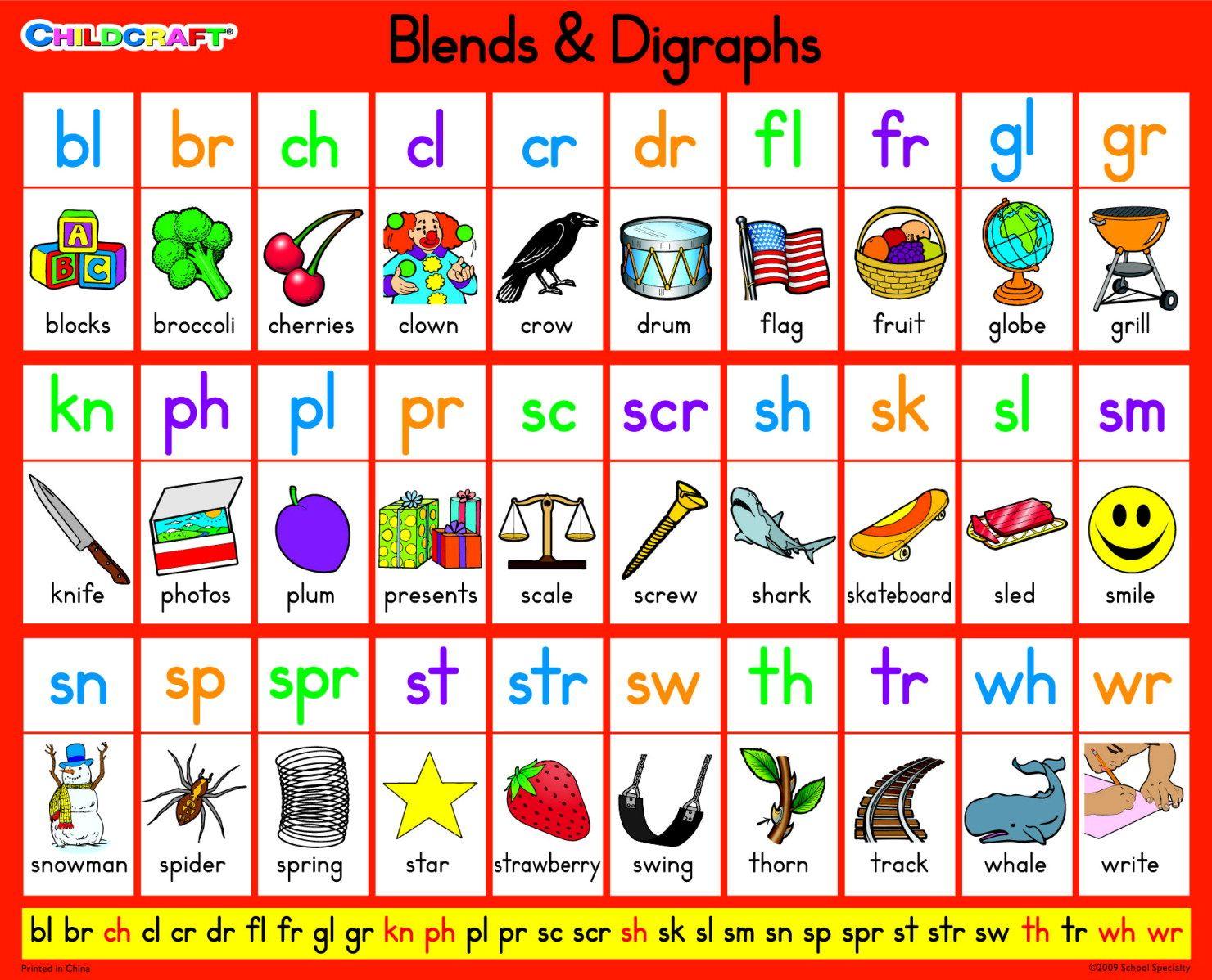 Class Literacy Chart