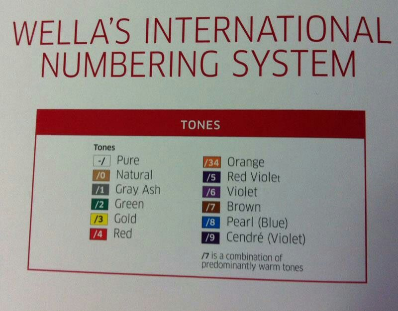 Wella Color Numbers Hair Pinterest Wella Colour