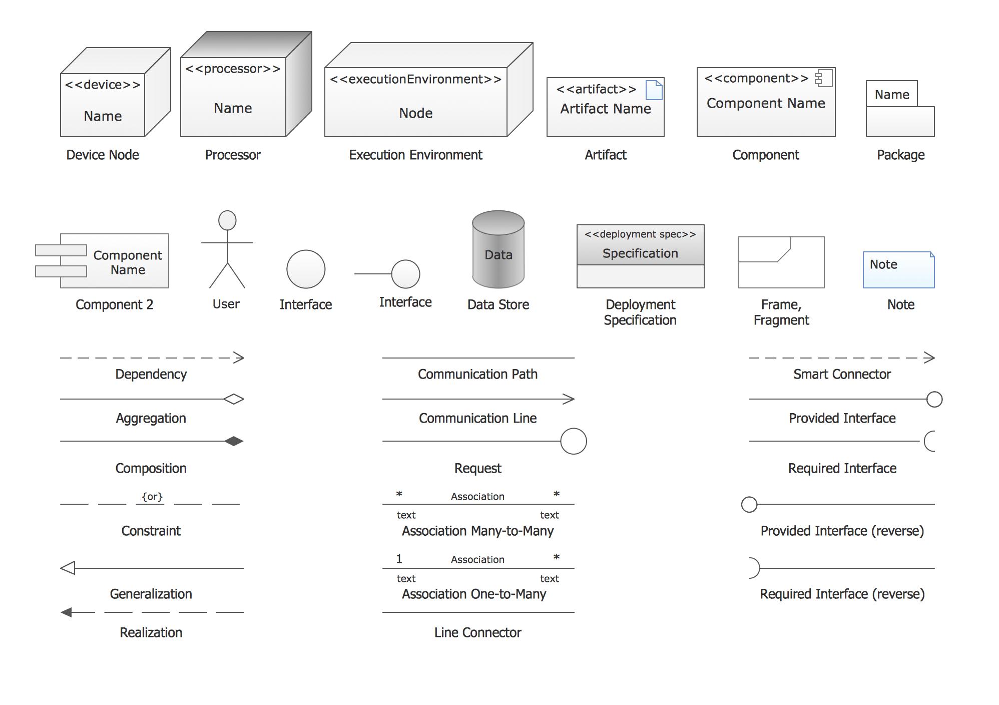 9 uml diagrams for library management system hormonal acne diagram technology manoharprasad digitalmarketing