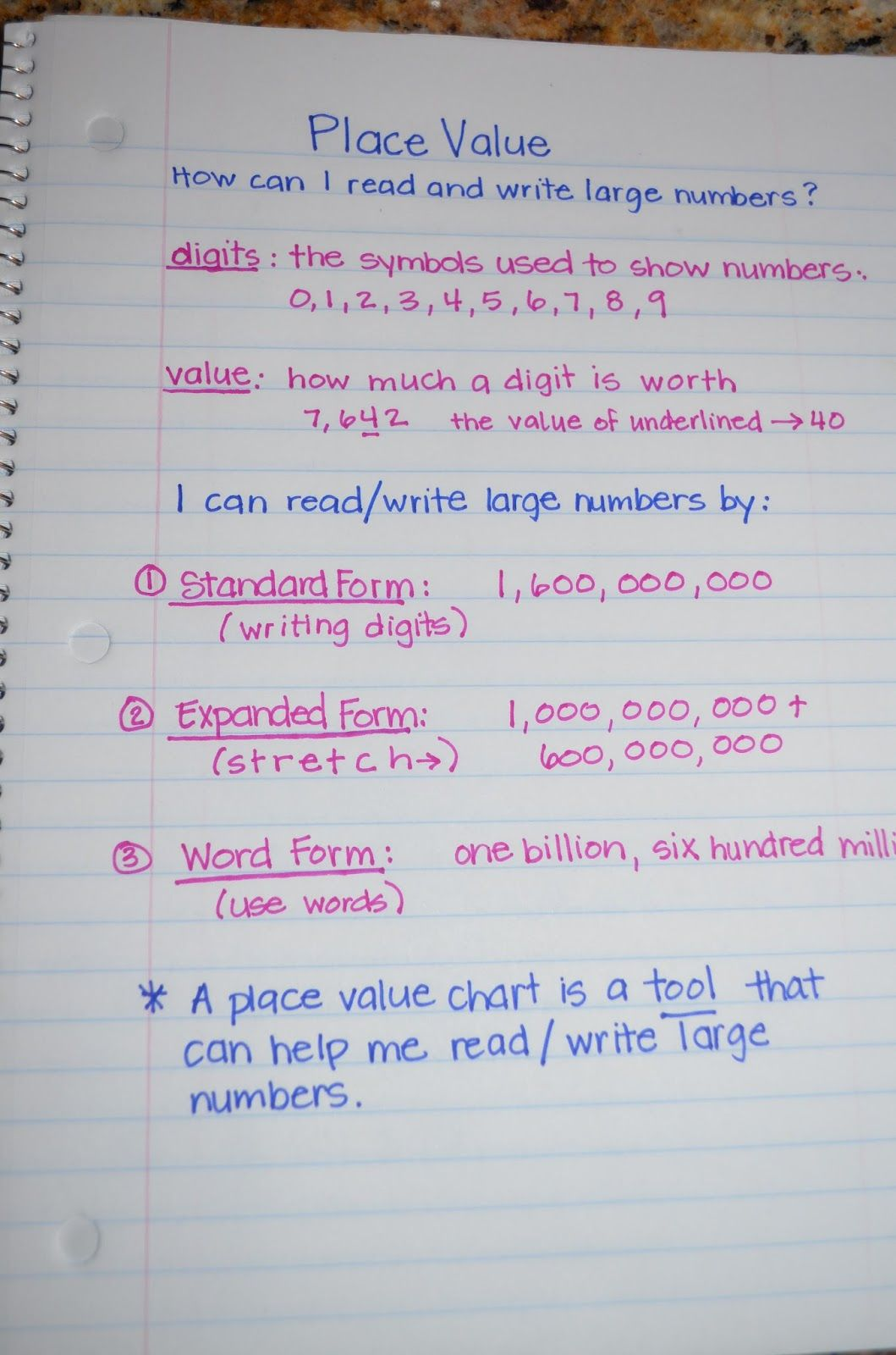 2 012 306 What Place Value Is The Underlined Digit What
