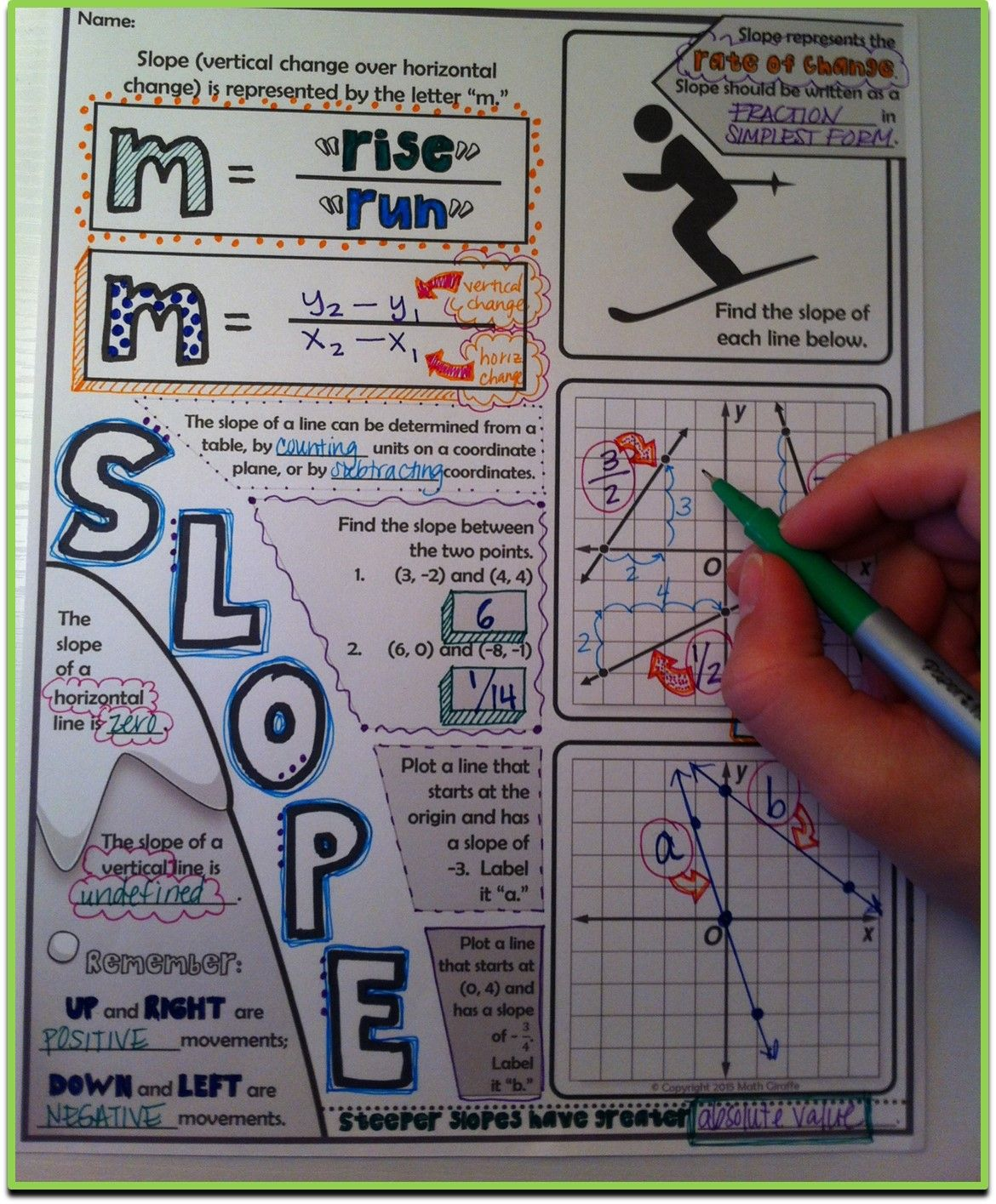 Slope Doodle Notes