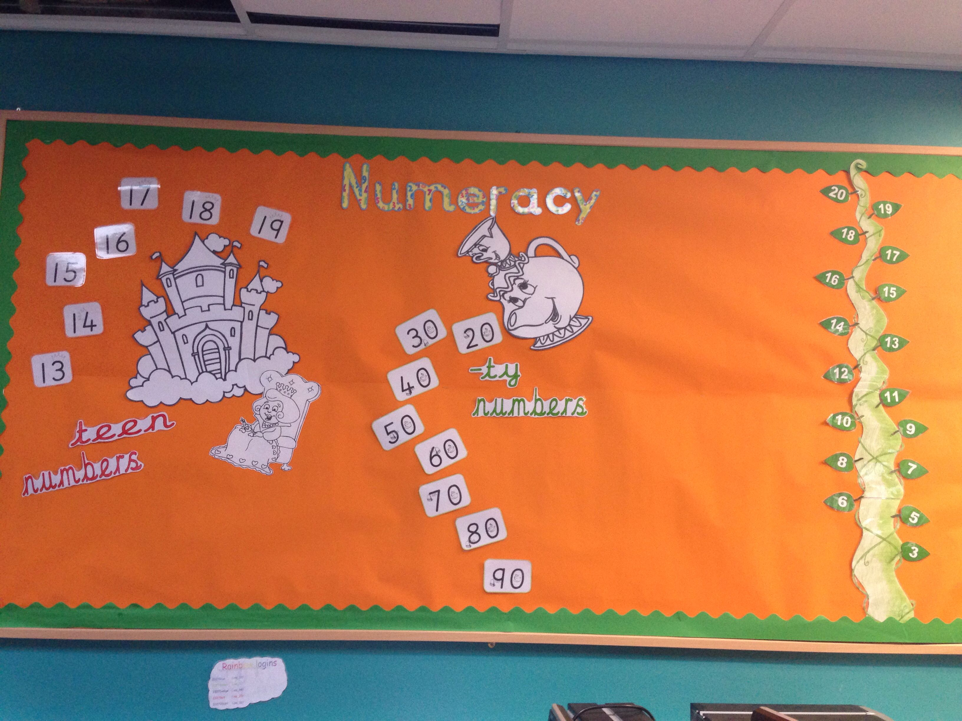 Teen And Ty Numbers Display