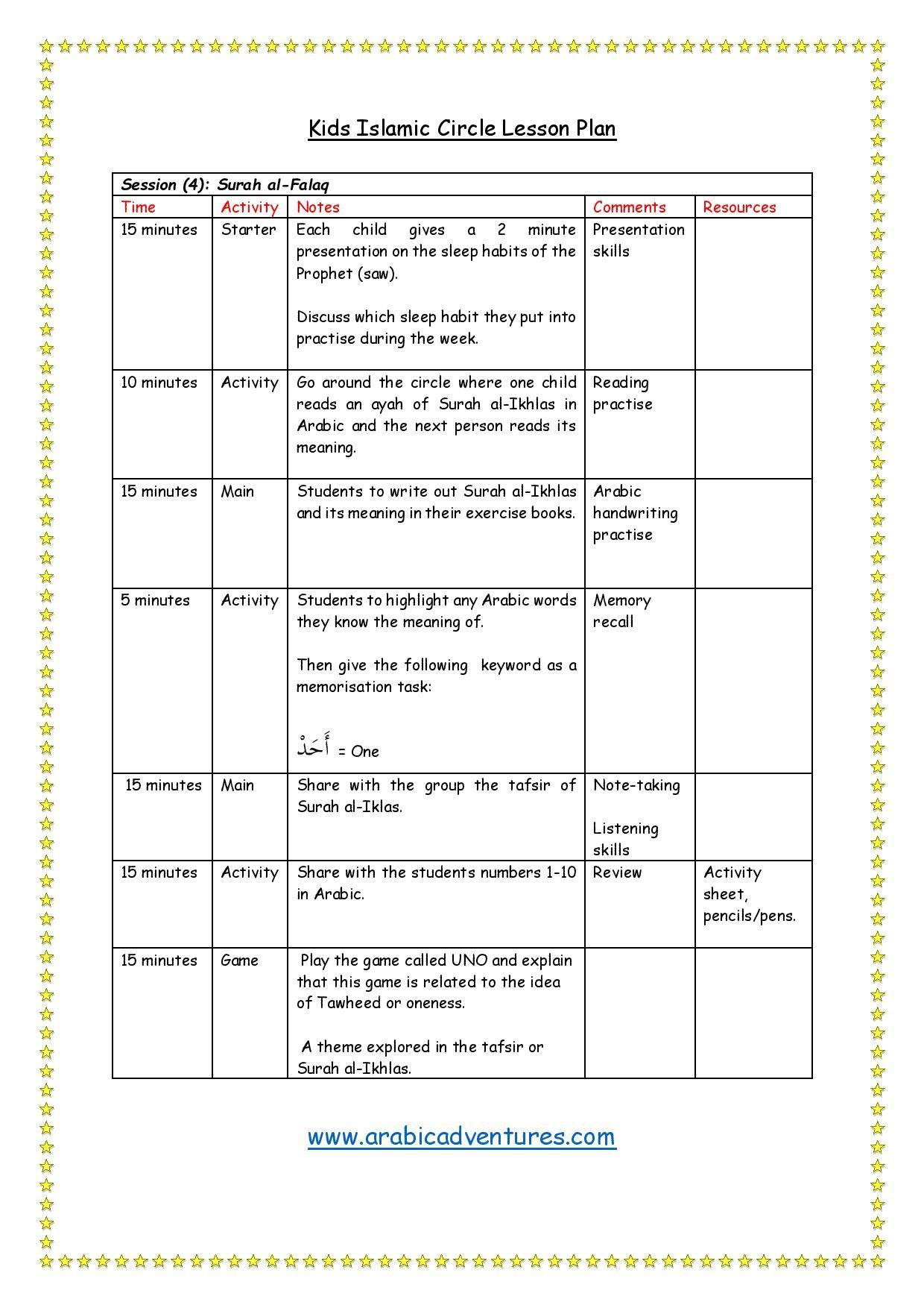 Kids Halaqa Session 4 Surah Al Ikhlas Islam