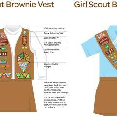 Brownie Sash Diagram Lance Camper Wiring Examples Of How Patches Go On Vests For The Parents I