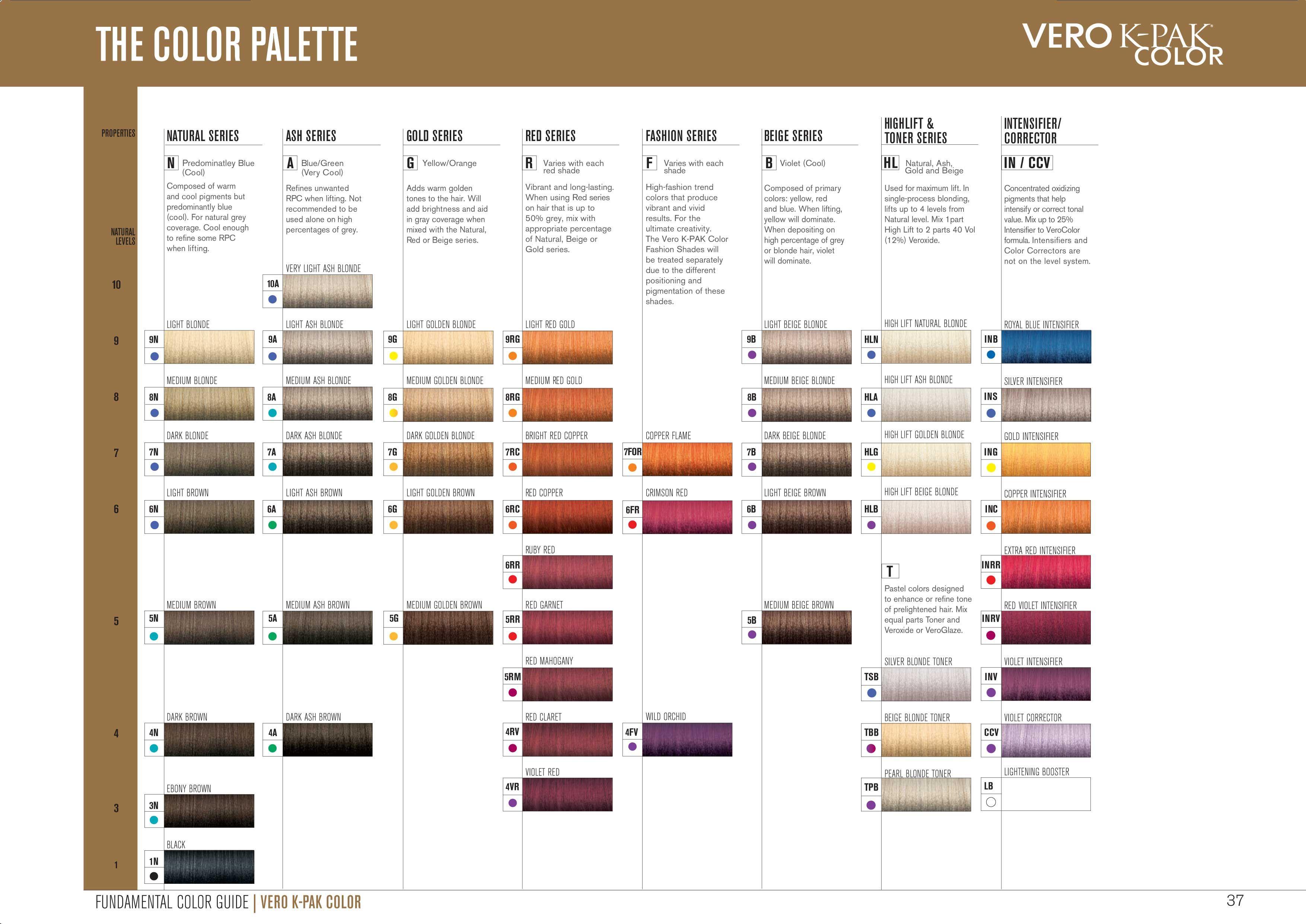 Joico Hair Color Chart Vero Color Chart