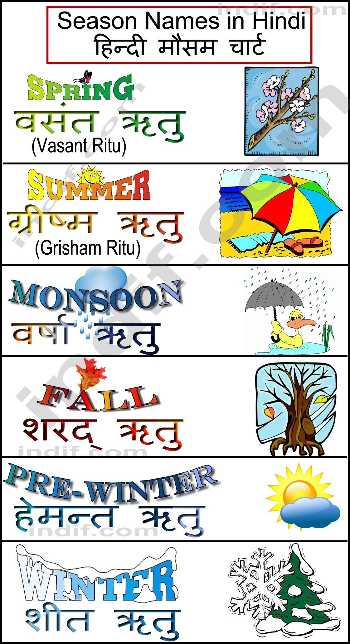 Hindi Seasons Chart