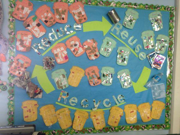 Bulletin Board Reduce Reuse Recycle Prek Creative