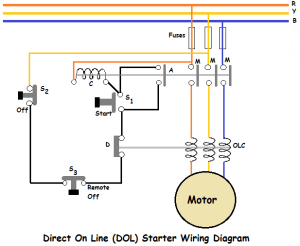 Electrical Contactor Wiring Diagram additionally Star