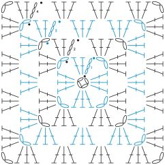 Diagram For Granny Square Crochet Stitch 2003 Dodge Ram Ignition Wiring Chart Change Of Colour Each Row