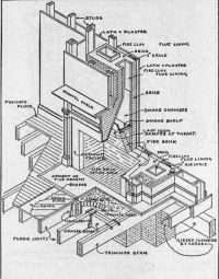 Fireplace And Chimney Details | Drafting | Pinterest ...