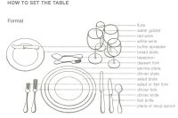 dinner plate setup - Google Search | Fashion Illustrations ...