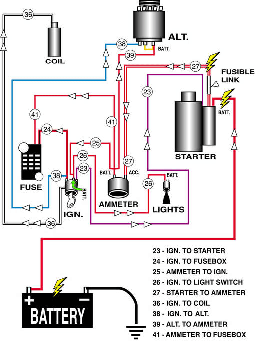 basic automotive electrical wiring diagram rv power the amp meter | auto repair pinterest cars, engine and jeeps