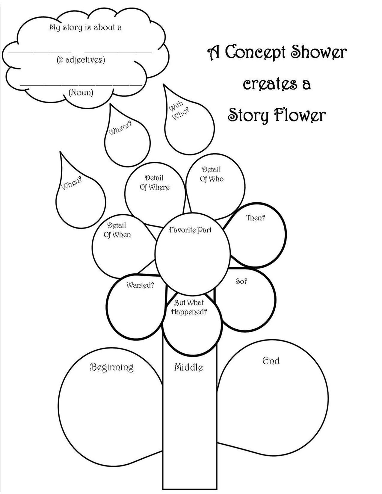~A Concept Shower Creates A Story Flower designed by Tasha