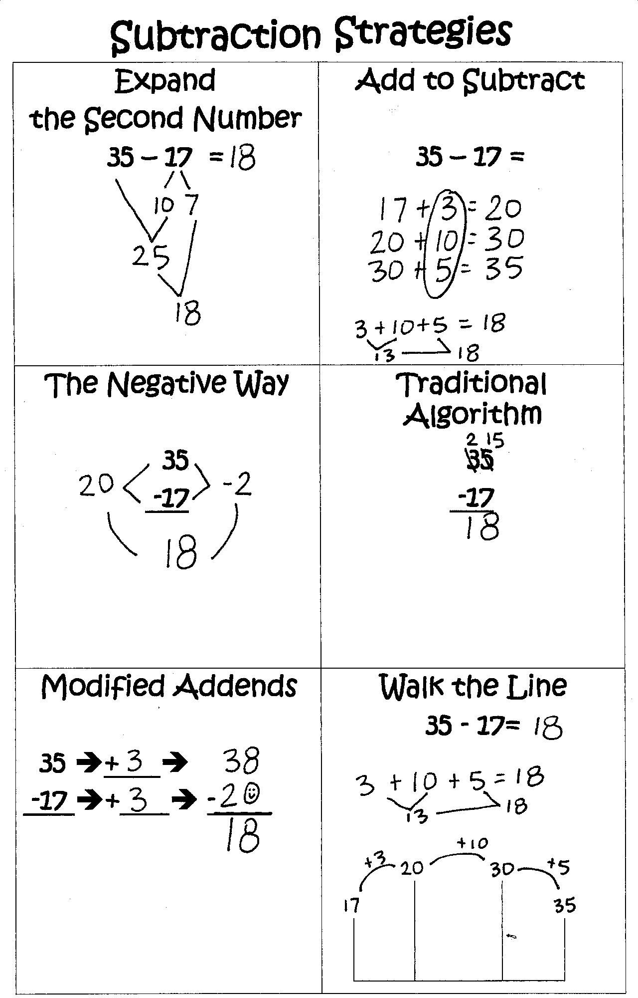 Here S A Page That Outlines Different Strategies For Subtraction Addition Subtraction