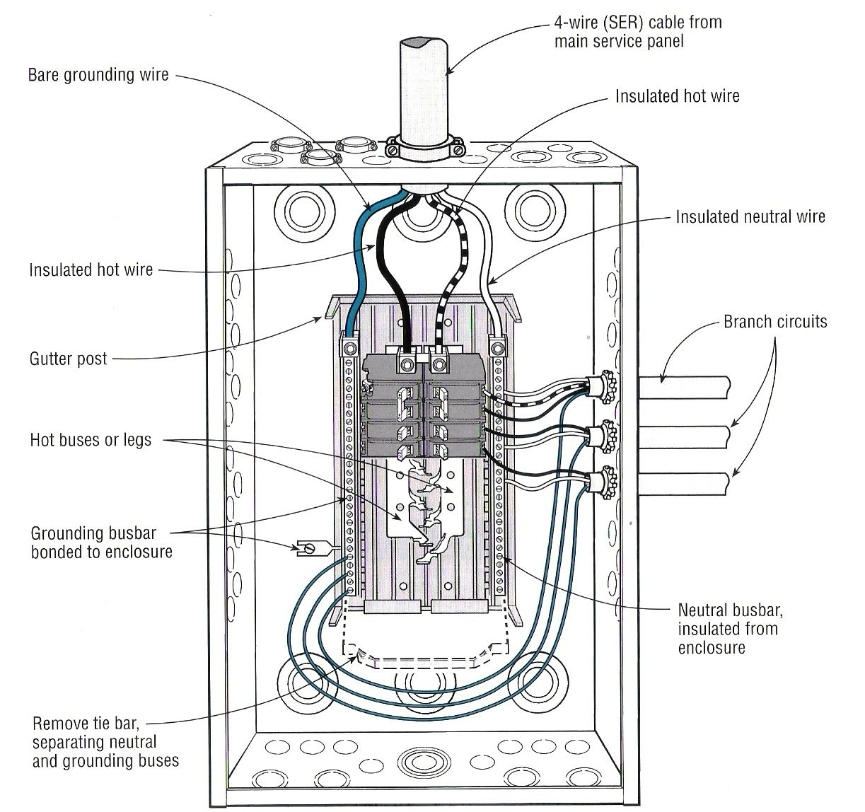 wiring sub panel to main diagram dual battery system distribution electrical pinterest