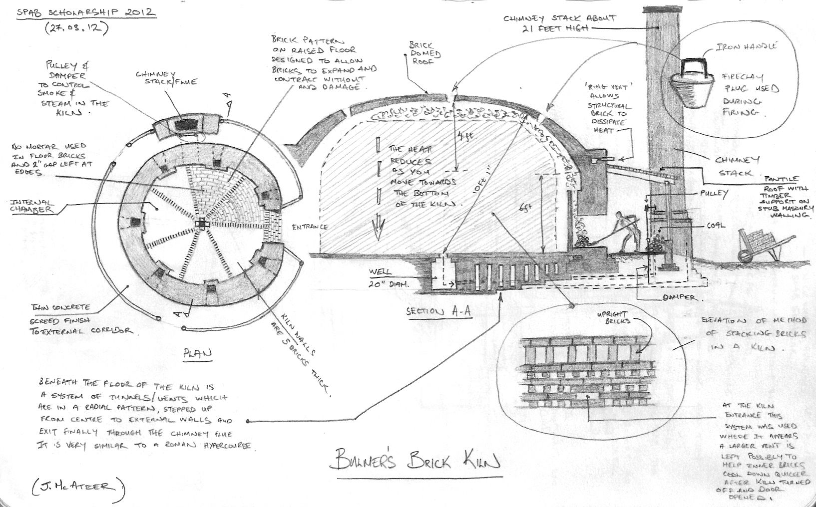 Sketch Of Brick Kiln At Bulmer Brick Amp Tile Co Copyright