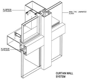 Curtain Walls Details Google Search Ellie Rochman Pinterest