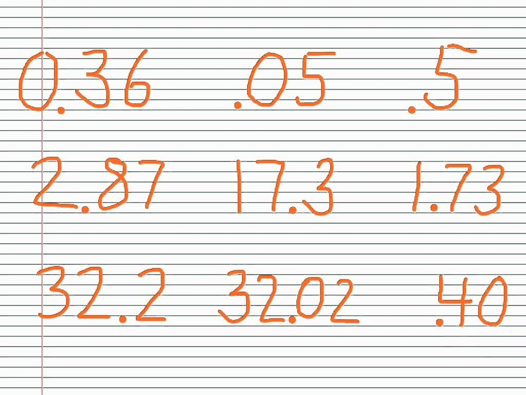Place Value With Decimals Tenths And Hundredths