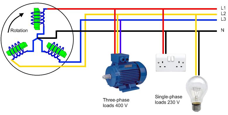 Image Result For 3 Phase Wiring Diagram Australia Regulations