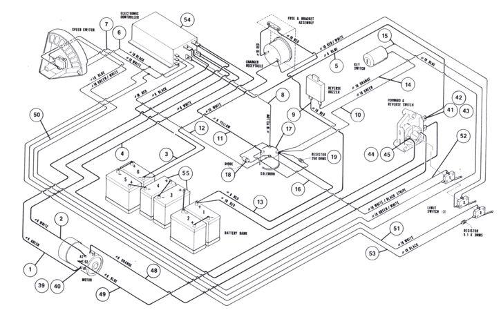 club car wiring diagram electric club car golf cart wiring diagram