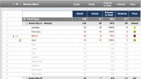 Logistics Tracking Excel Chart Template xls  Microsoft ...