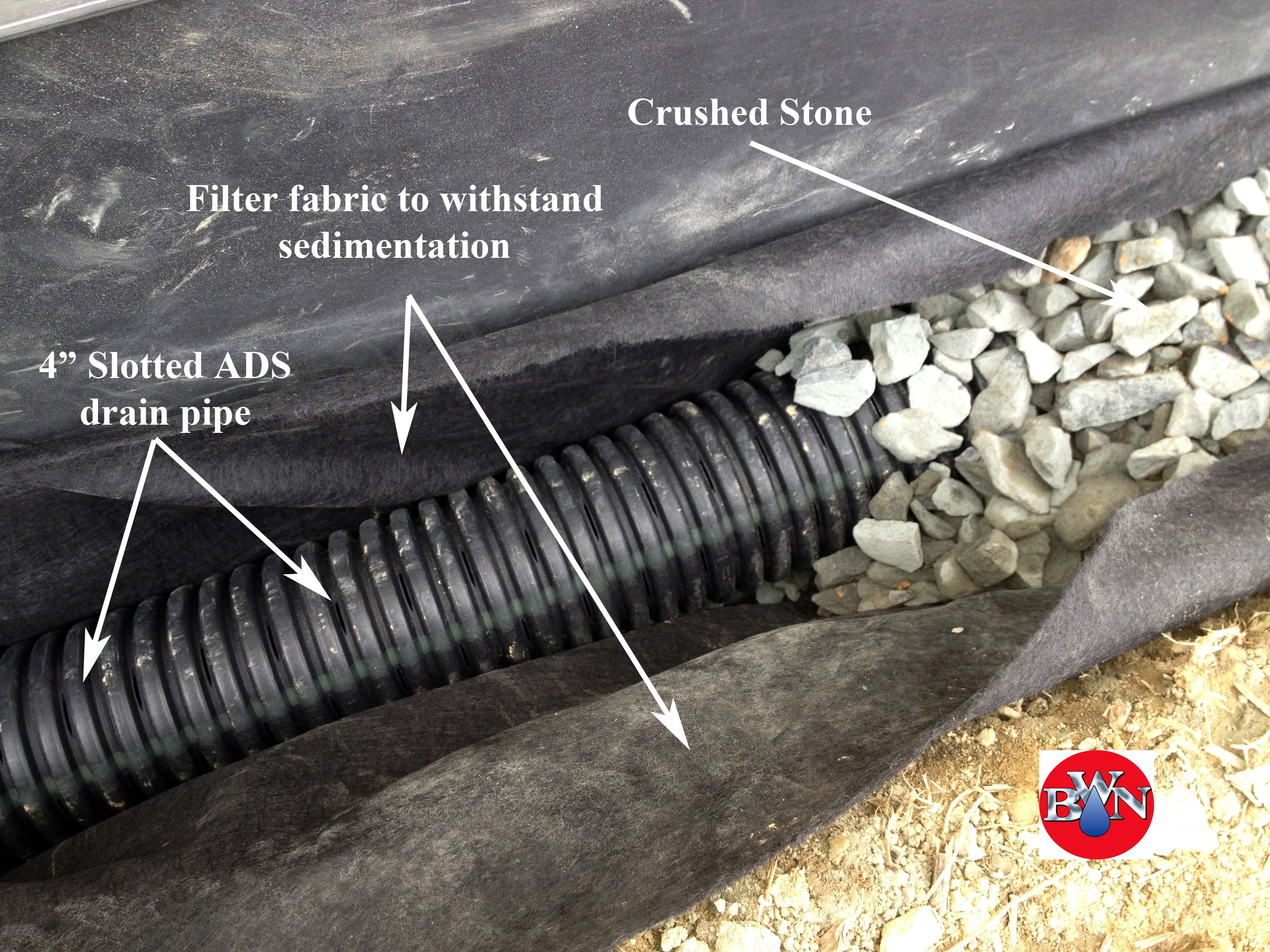 french drain design diagram tiger skeleton what is a curtain menzilperde net