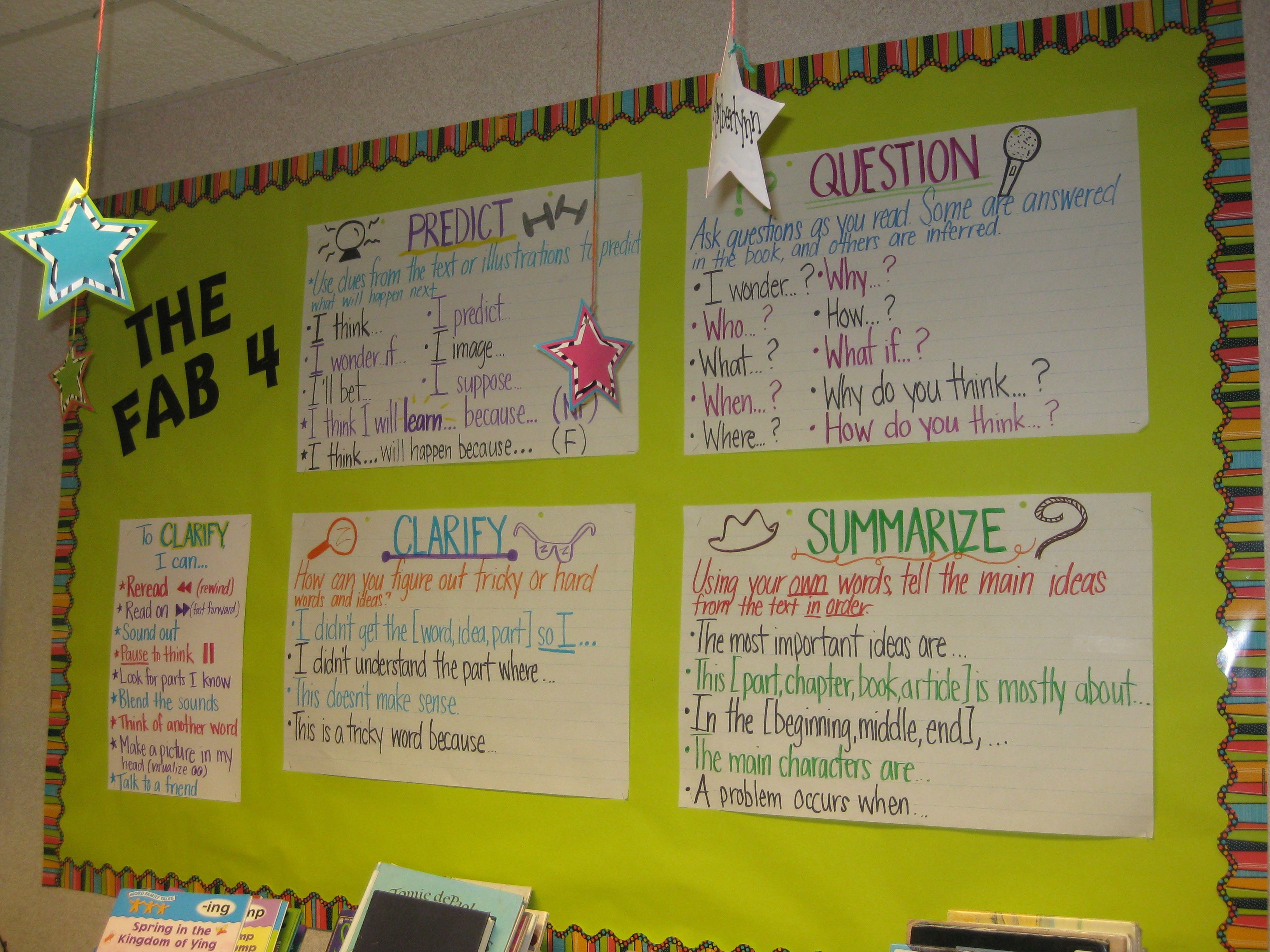 Best 25 Poetry Anchor Chart Ideas