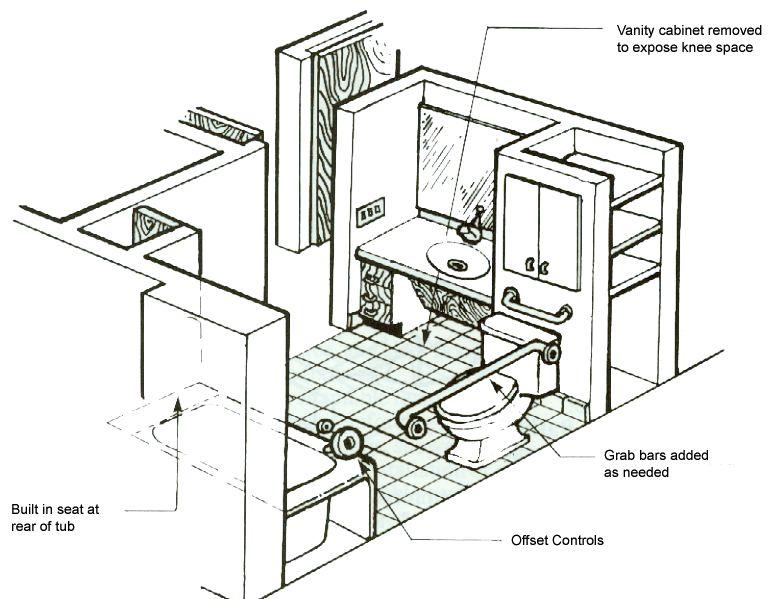 Ada Handicap Bathroom Floor Plans Handicapped Bathrooms