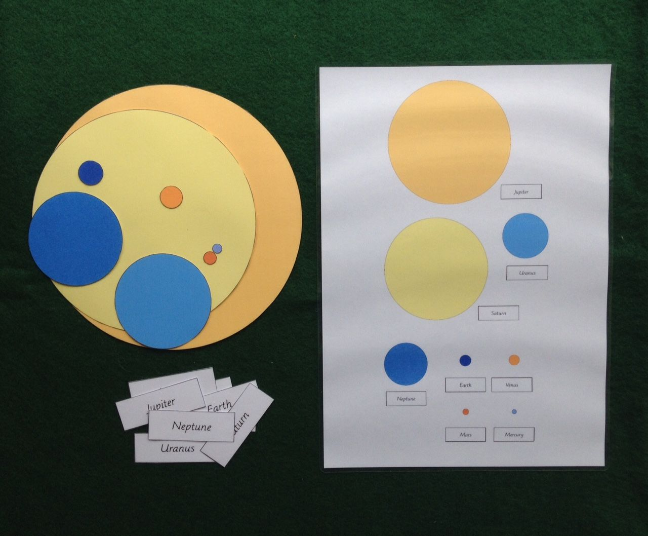 Elementary Observations Studying The Solar System With A