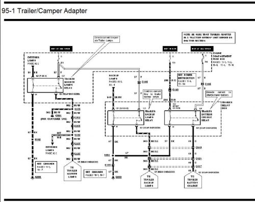 small resolution of camper s wiring harness wiring diagram online gm truck wiring harness truck camper wiring harness