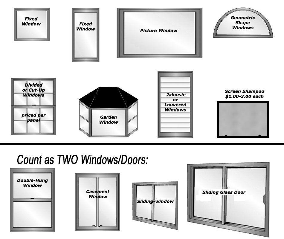 styles of windows buscar con google