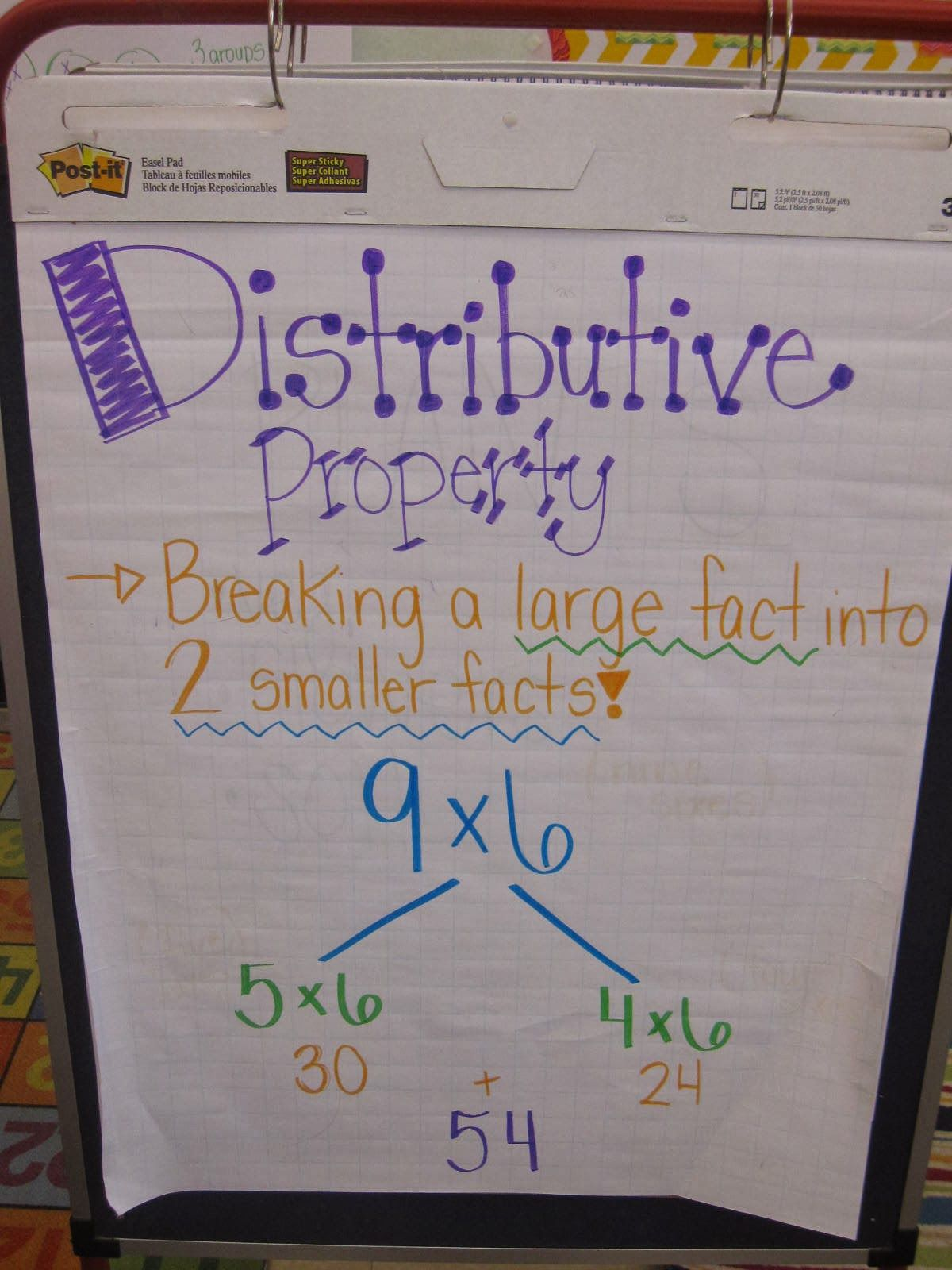 Third Grade Brown Ies Diving Into The Distributive