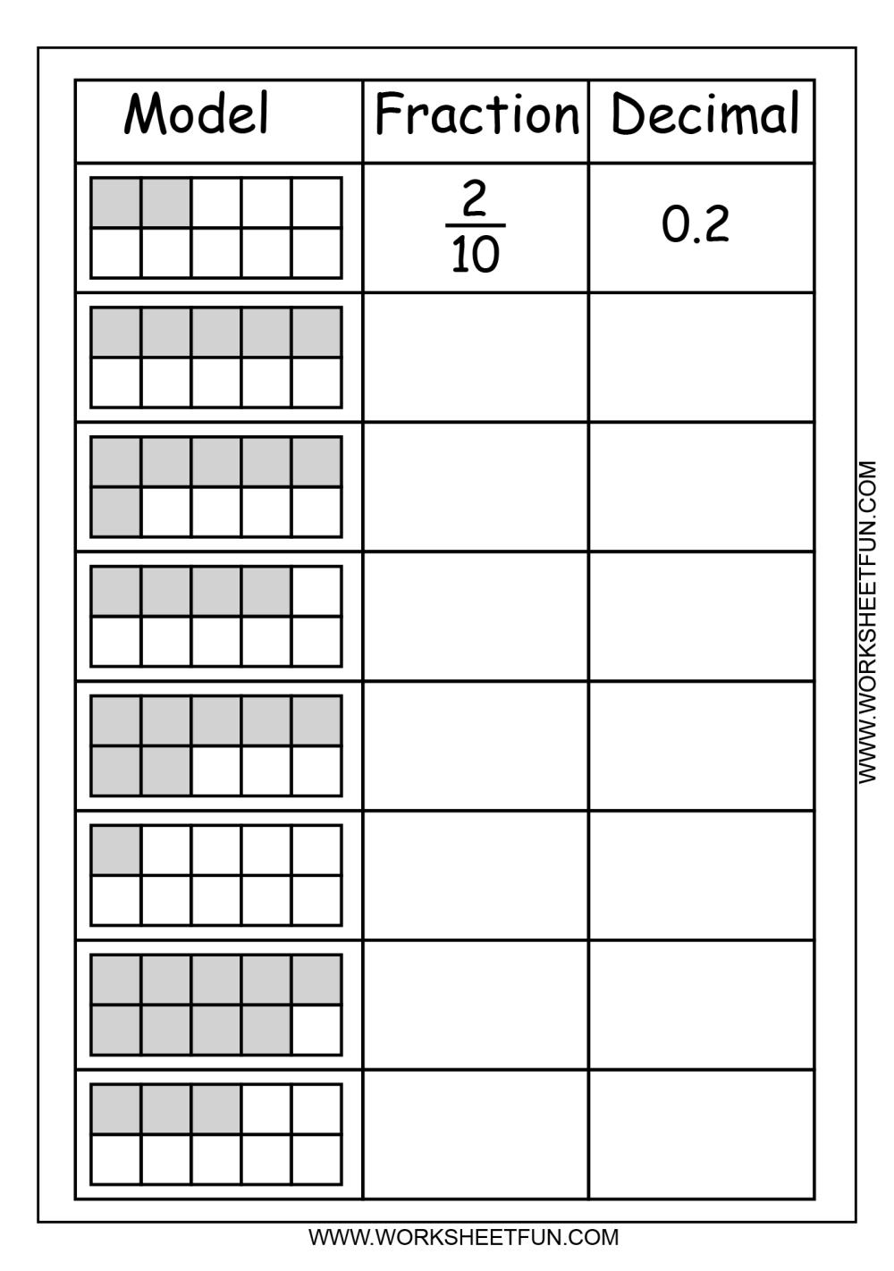 medium resolution of Multiplying Fractions Using Models Worksheet - Nidecmege