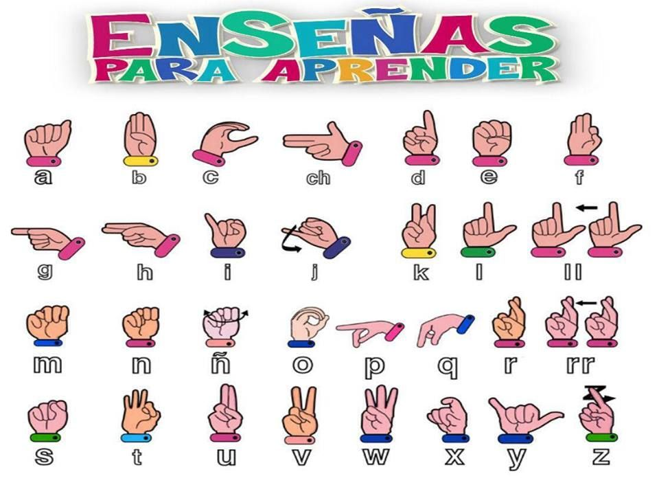 How Say Fine Spanish